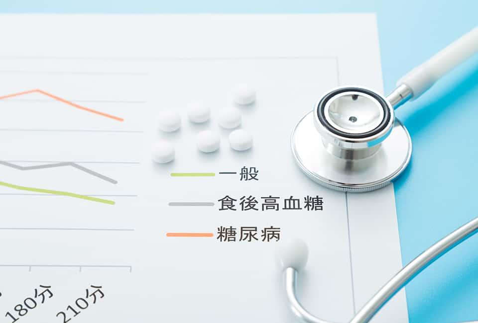 血糖値が高いとどうなるのか?血糖値を下げる成分を紹介